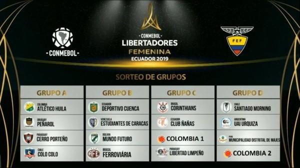 Definidos los grupos de la Copa Libertadores Femenina 2019